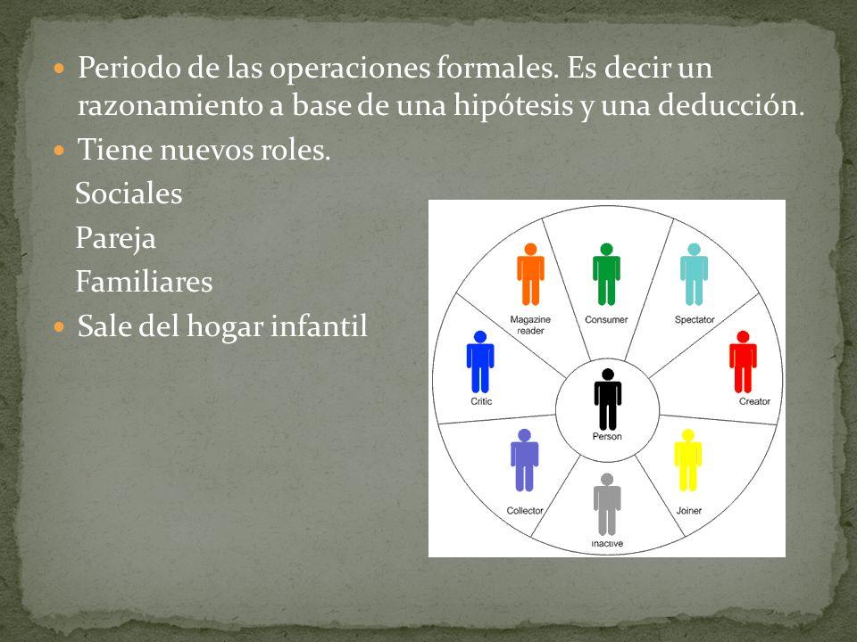 Periodo de las operaciones formales. Es decir un razonamiento a base de una hipótesis y una deducción. Tiene nuevos roles. Sociales Pareja Familiares