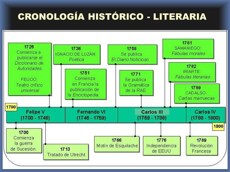 CRONOLOGÍA HISTÓRICO - LITERARIA Carlos III