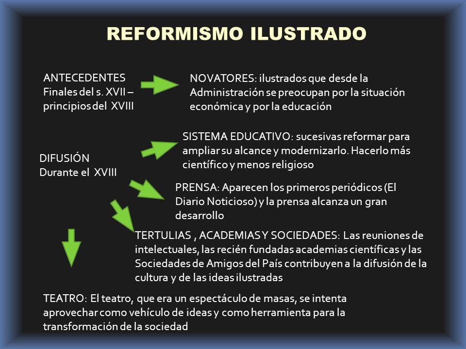 REFORMISMO ILUSTRADO ANTECEDENTES Finales del s.