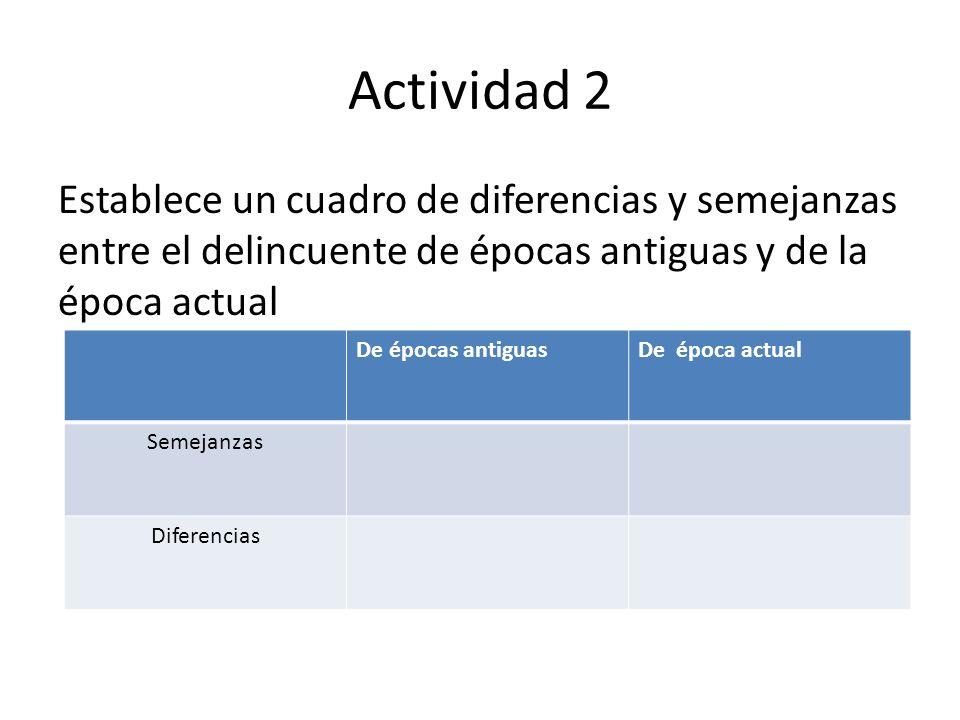 Actividad 2 Establece un cuadro de diferencias y semejanzas entre el delincuente de épocas antiguas y de la época actual De épocas antiguasDe época actual Semejanzas Diferencias