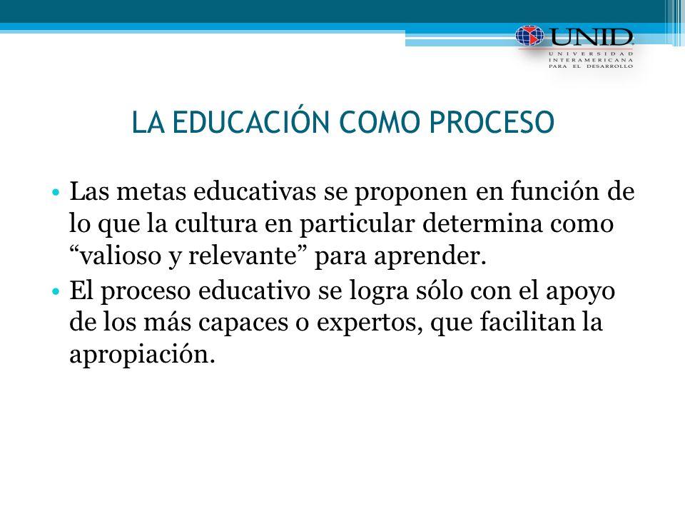 LA EDUCACIÓN COMO PROCESO Las metas educativas se proponen en función de lo que la cultura en particular determina como valioso y relevante para aprender.