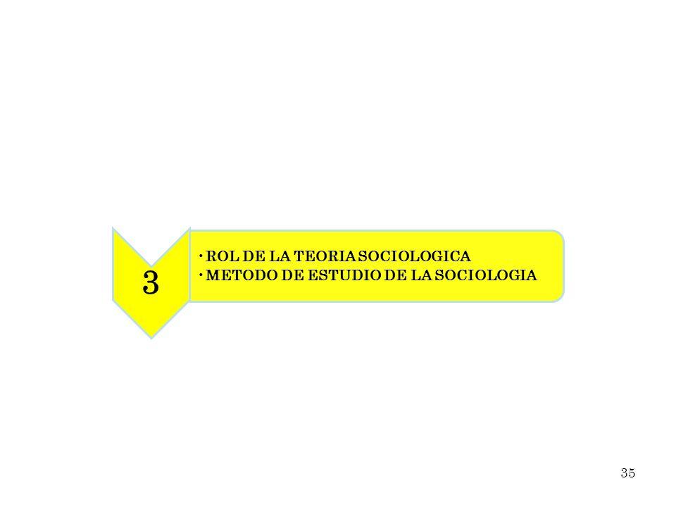 3 ROL DE LA TEORIA SOCIOLOGICA METODO DE ESTUDIO DE LA SOCIOLOGIA 35
