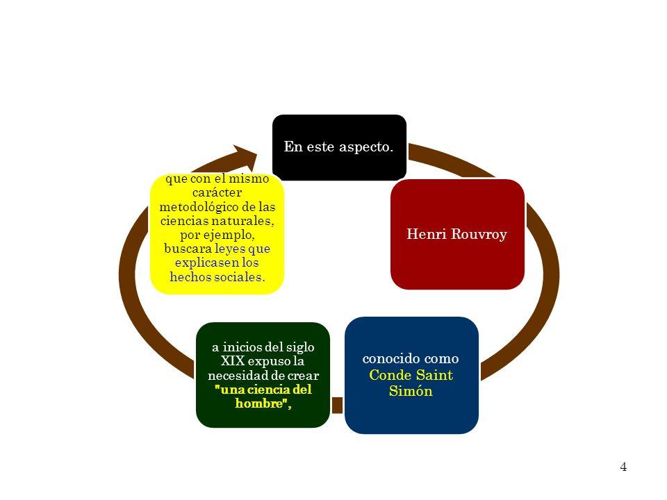 El objeto de la sociología consiste en explicar y transformar las condiciones sociales.