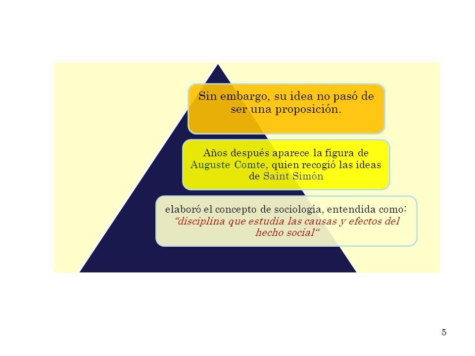 LA SOCIEDAD LAS INSTITUCIONES LAS RELACIONES SOCIALES El OBJETO DE ESTUDIO DE LA SOCIOLOGIA 26