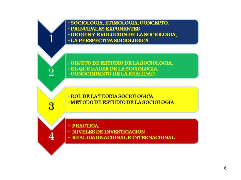 1 SOCIOLOGIA, ETIMOLOGIA, CONCEPTO.