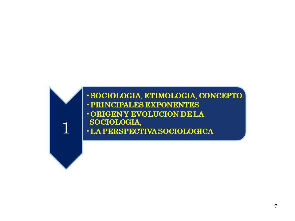 1 SOCIOLOGIA, ETIMOLOGIA, CONCEPTO. PRINCIPALES EXPONENTES ORIGEN Y EVOLUCION DE LA SOCIOLOGIA, LA PERSPECTIVA SOCIOLOGICA 7