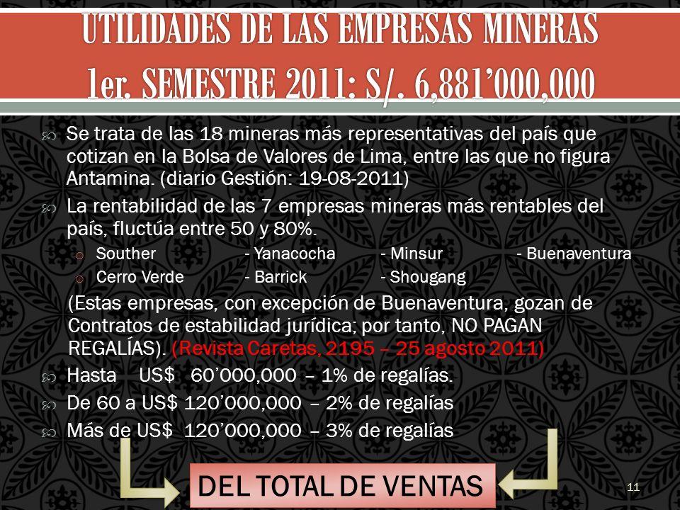 Se trata de las 18 mineras más representativas del país que cotizan en la Bolsa de Valores de Lima, entre las que no figura Antamina. (diario Gestión: