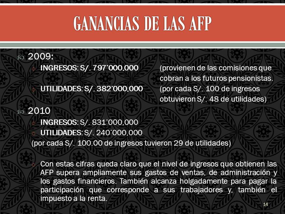 2009: o INGRESOS: S/. 797000,000 (provienen de las comisiones que cobran a los futuros pensionistas. o UTILIDADES: S/. 382000,000 (por cada S/. 100 de