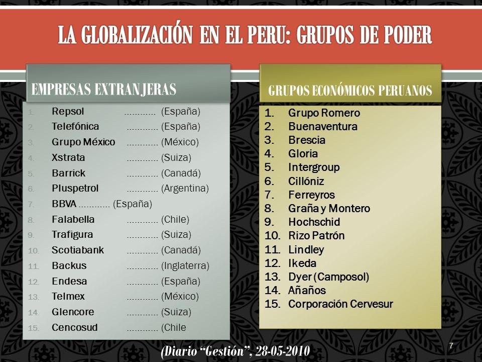 1. Repsol………… (España) 2. Telefónica ………… (España) 3. Grupo México ………… (México) 4. Xstrata ………… (Suiza) 5. Barrick ………… (Canadá) 6. Pluspetrol ………… (