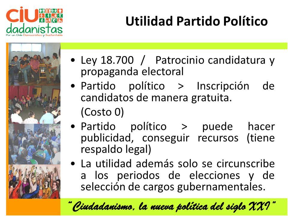 Ley 18.700 / Patrocinio candidatura y propaganda electoral Partido político > Inscripción de candidatos de manera gratuita.