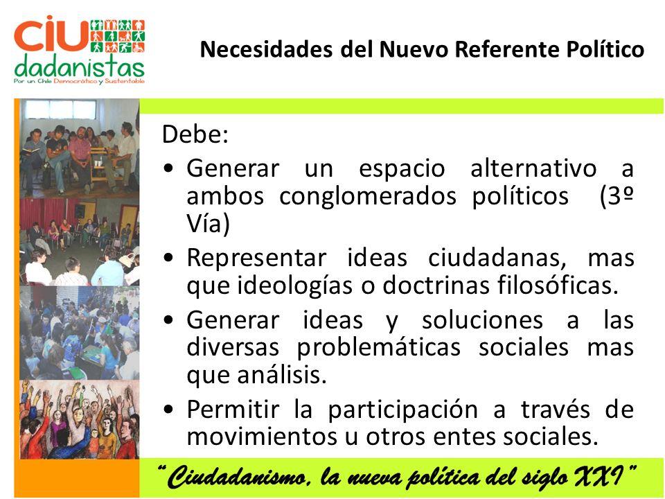 Debe: Generar un espacio alternativo a ambos conglomerados políticos (3º Vía) Representar ideas ciudadanas, mas que ideologías o doctrinas filosóficas.
