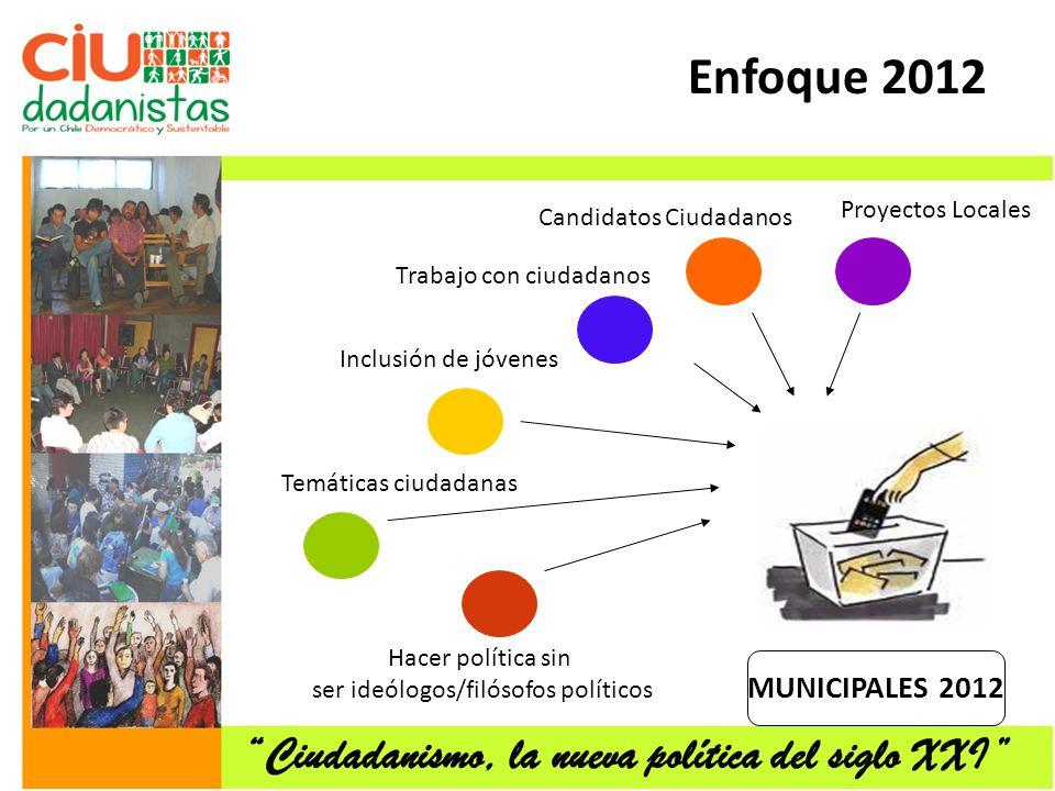 Enfoque 2012 MUNICIPALES 2012 Candidatos Ciudadanos Proyectos Locales Trabajo con ciudadanos Inclusión de jóvenes Temáticas ciudadanas Hacer política sin ser ideólogos/filósofos políticos