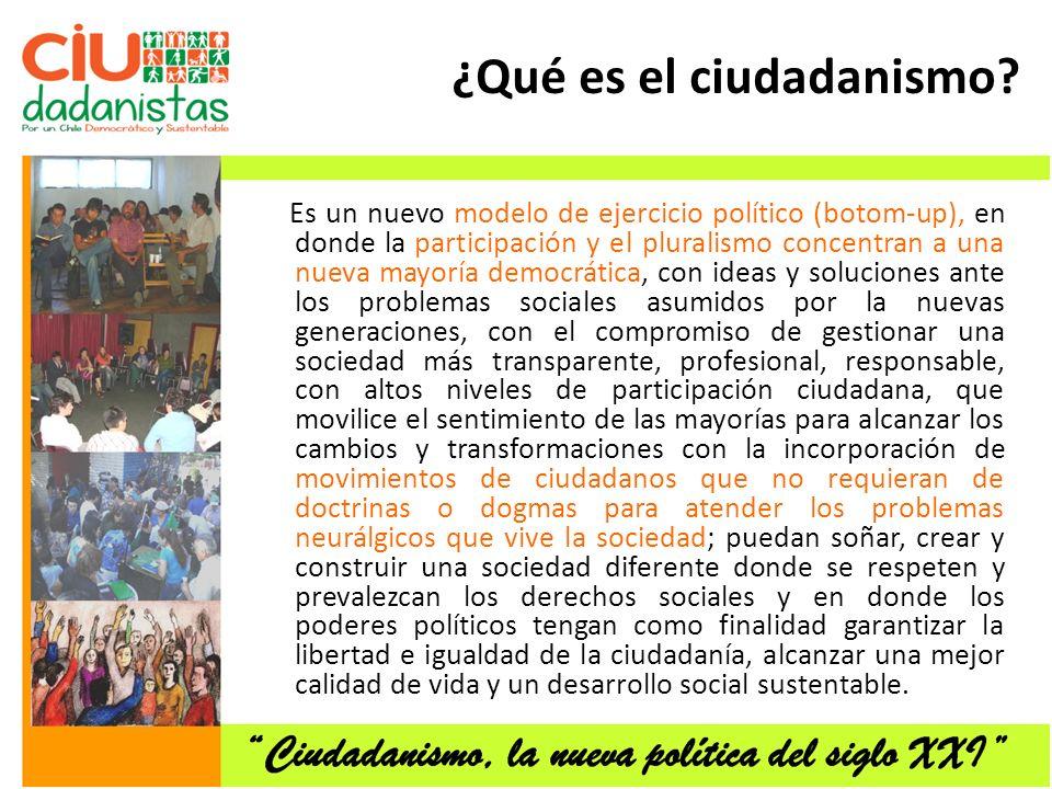 ¿Qué es el ciudadanismo.