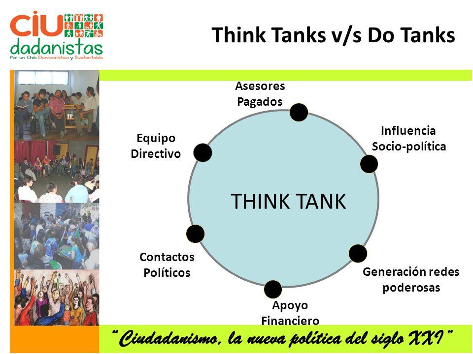 Influencia Socio-política Generación redes poderosas Equipo Directivo Asesores Pagados THINK TANK Contactos Políticos Think Tanks v/s Do Tanks Apoyo Financiero