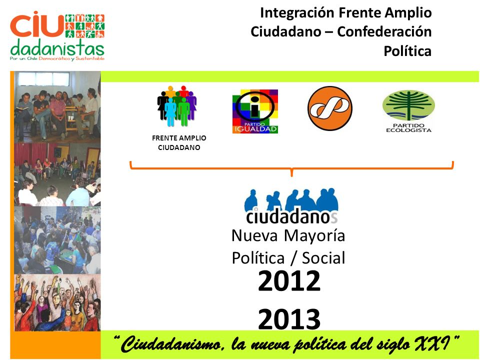 2012 2013 Nueva Mayoría Política / Social FRENTE AMPLIO CIUDADANO Integración Frente Amplio Ciudadano – Confederación Política
