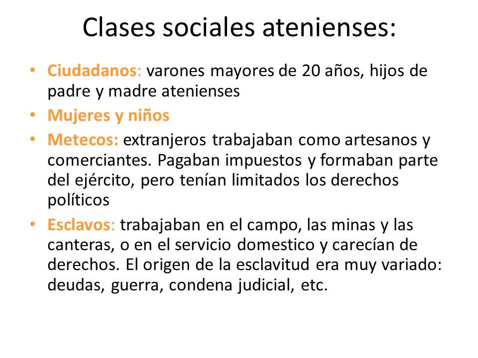LA GRECIA CLÁSICA Aspectos sociales