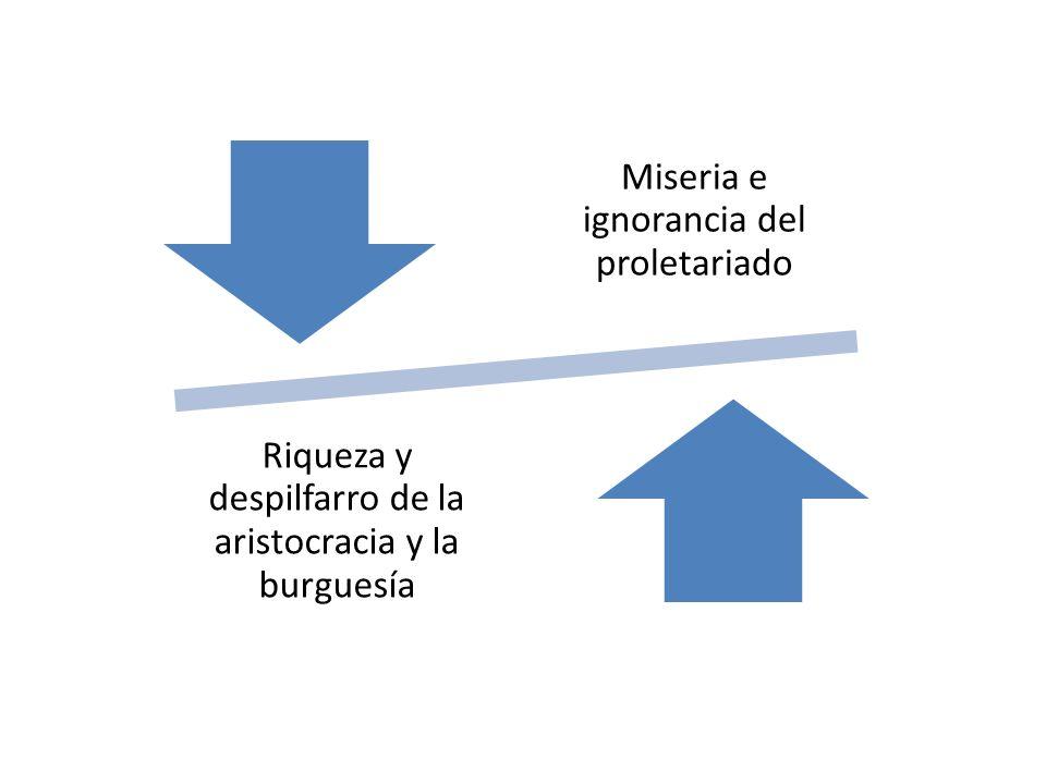 Miseria e ignorancia del proletariado Riqueza y despilfarro de la aristocracia y la burguesía