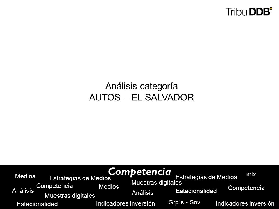 Competencia Análisis categoría AUTOS – EL SALVADOR Análisis Medios Competencia Muestras digitales Estacionalidad Estrategias de Medios Indicadores inv