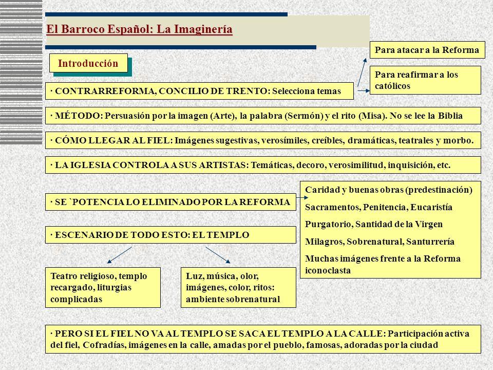 El Barroco Español: La Imaginería Introducción · CONTRARREFORMA, CONCILIO DE TRENTO: Selecciona temas Para atacar a la Reforma Para reafirmar a los ca
