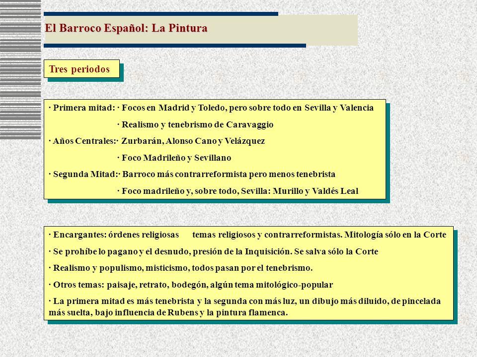 El Barroco Español: La Pintura Tres periodos · Primera mitad: · Focos en Madrid y Toledo, pero sobre todo en Sevilla y Valencia · Realismo y tenebrism