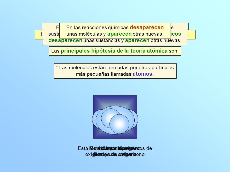 Átomo de Litio * Los científicos han debido suponer que hay unas 90 clases diferentes de átomos.