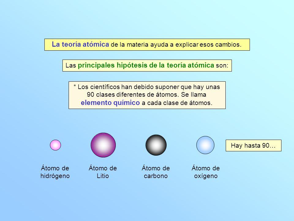 Átomo de Litio * Los científicos han debido suponer que hay unas 90 clases diferentes de átomos. Se llama elemento químico a cada clase de átomos. Áto