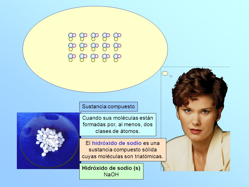 Hidróxido de sodio (s) NaOH Sustancia compuesto Cuando sus moléculas están formadas por, al menos, dos clases de átomos. El hidróxido de sodio es una