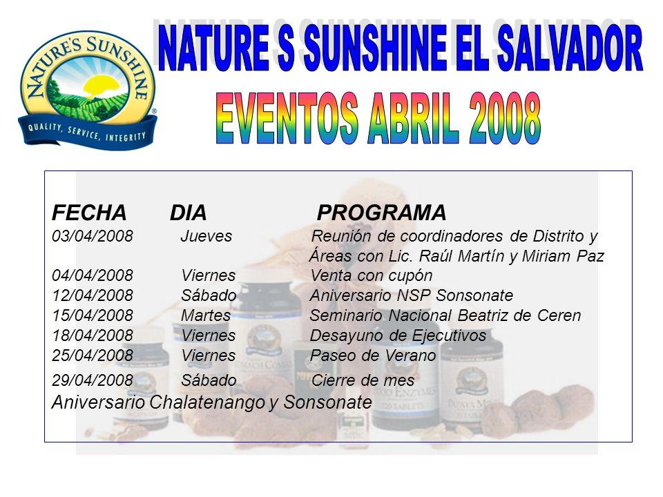 FECHA DIA PROGRAMA 03/04/2008 Jueves Reunión de coordinadores de Distrito y Áreas con Lic. Raúl Martín y Miriam Paz 04/04/2008 Viernes Venta con cupón