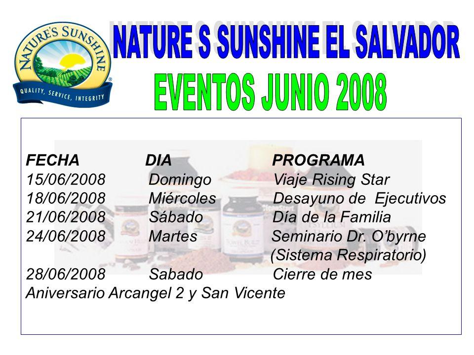 FECHA DIA PROGRAMA 15/06/2008 Domingo Viaje Rising Star 18/06/2008 Miércoles Desayuno de Ejecutivos 21/06/2008 Sábado Día de la Familia 24/06/2008 Mar