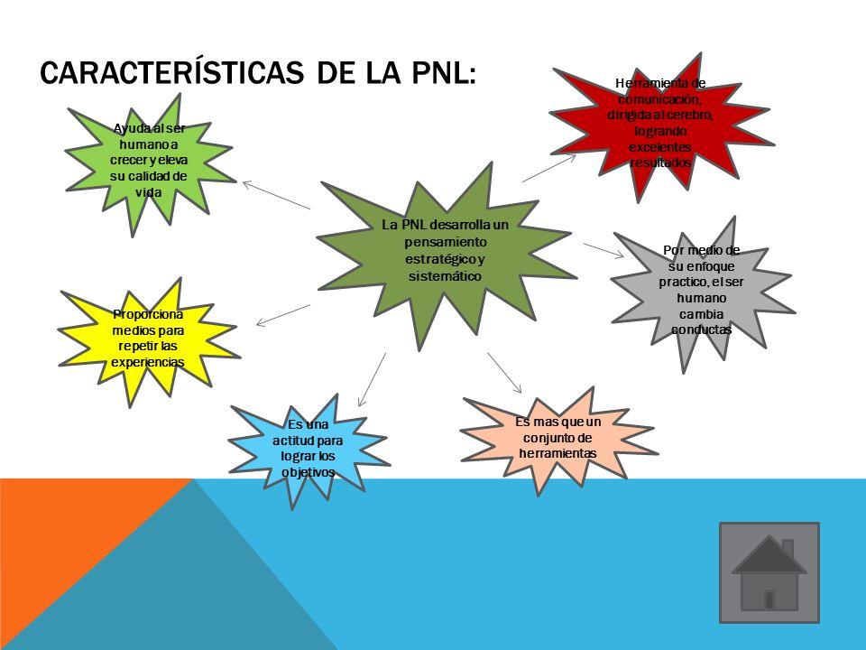 CARACTERÍSTICAS DE LA PNL: La PNL desarrolla un pensamiento estratégico y sistemático Por medio de su enfoque practico, el ser humano cambia conductas