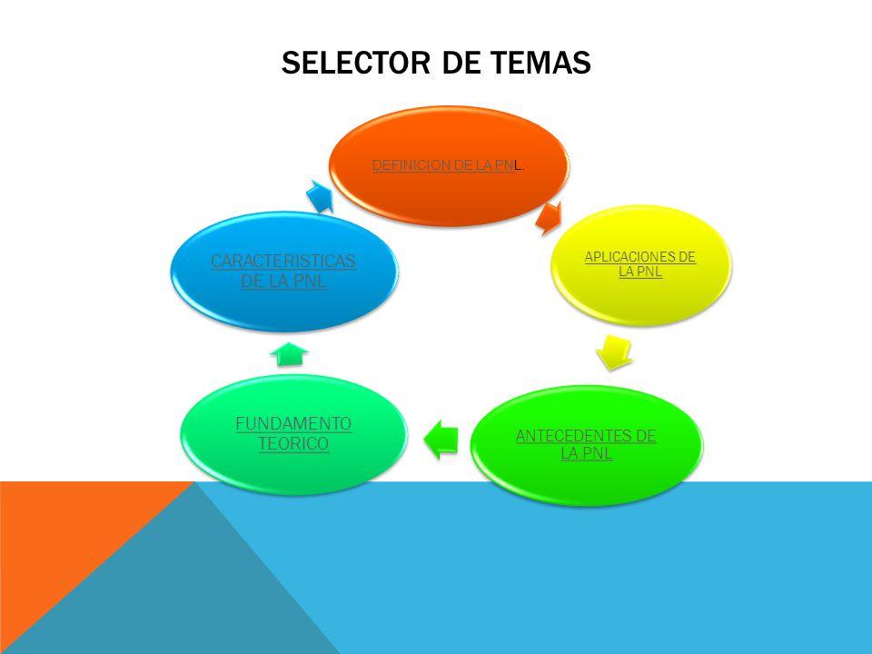 SELECTOR DE TEMAS DEFINICION DE LA PNDEFINICION DE LA PNL. APLICACIONES DE LA PNL ANTECEDENTES DE LA PNL FUNDAMENTO TEORICO CARACTERISTICAS DE LA PNL