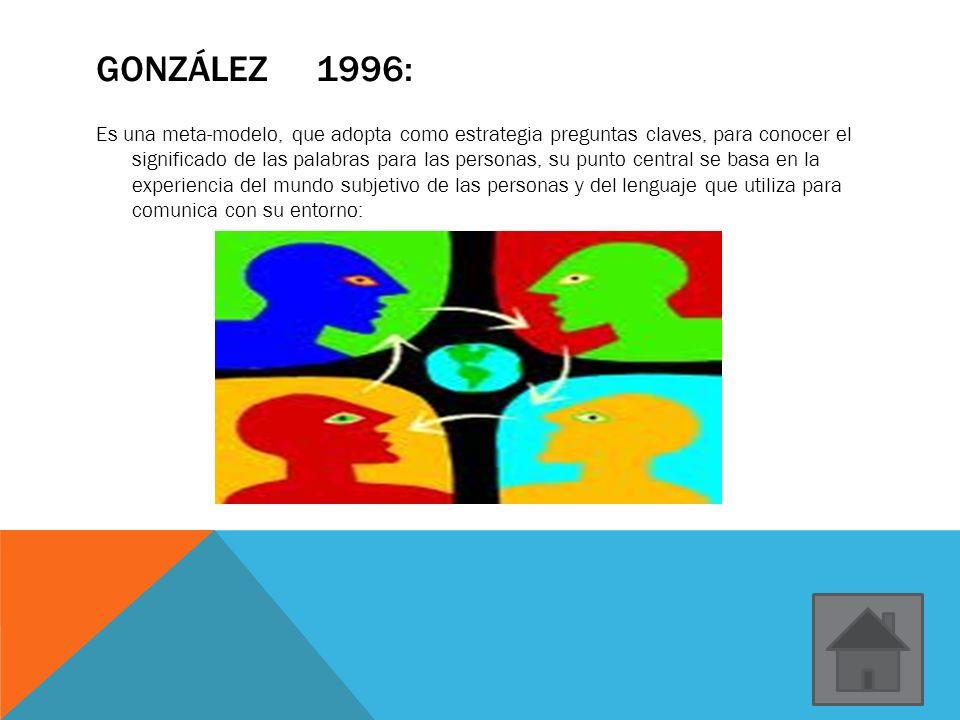 GONZÁLEZ 1996: Es una meta-modelo, que adopta como estrategia preguntas claves, para conocer el significado de las palabras para las personas, su punt