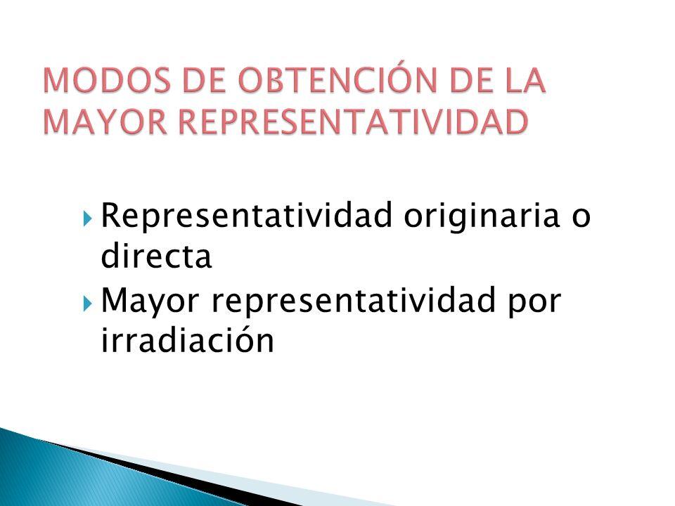 Se establece atendiendo a la audiencia electoral, al número de puestos o representantes que obtuvieron las candidaturas y candidatos presentados en las elecciones a órganos de representación unitaria de los trabajadores por cuenta ajena y de los funcionarios públicos.