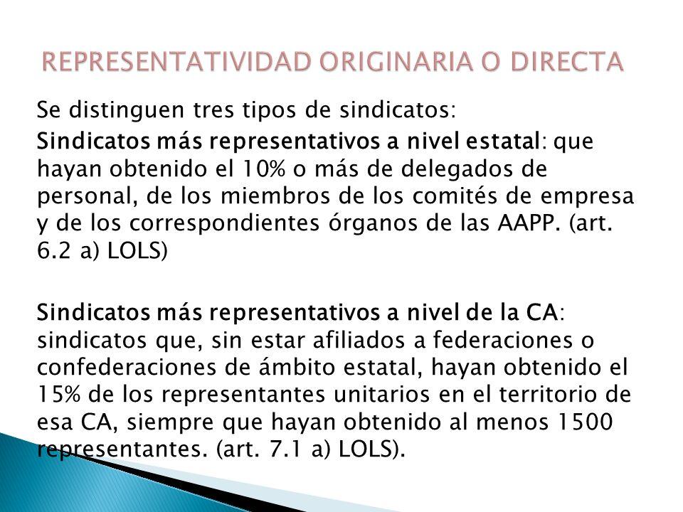 Se distinguen tres tipos de sindicatos: Sindicatos más representativos a nivel estatal: que hayan obtenido el 10% o más de delegados de personal, de los miembros de los comités de empresa y de los correspondientes órganos de las AAPP.
