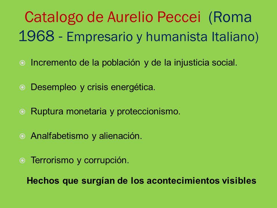 Catalogo de Aurelio Peccei (Roma 1968 - Empresario y humanista Italiano) Hechos que surgían de los acontecimientos visibles Incremento de la población