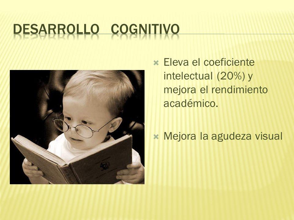 Eleva el coeficiente intelectual (20%) y mejora el rendimiento académico. Mejora la agudeza visual