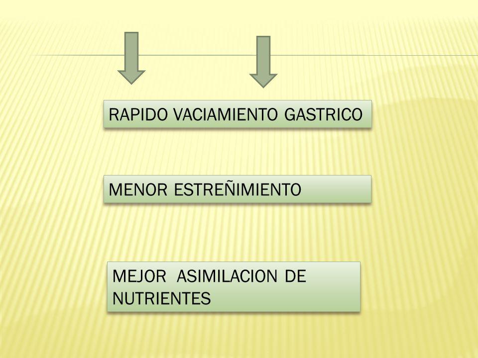 RAPIDO VACIAMIENTO GASTRICO MENOR ESTREÑIMIENTO MEJOR ASIMILACION DE NUTRIENTES