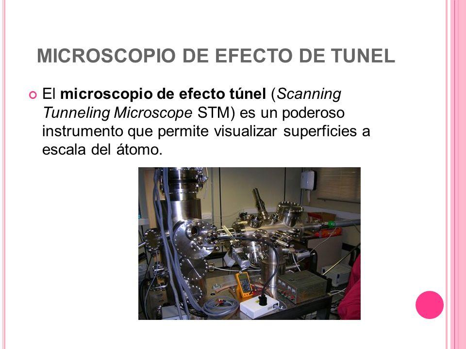 MICROSCOPIO DE EFECTO DE TUNEL El microscopio de efecto túnel (Scanning Tunneling Microscope STM) es un poderoso instrumento que permite visualizar su
