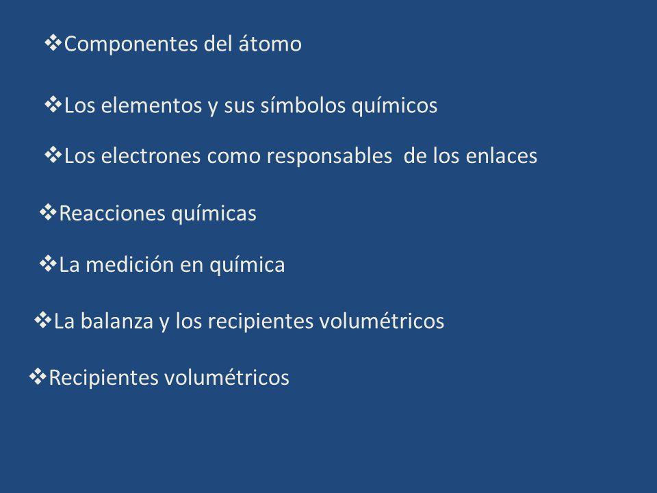 Los electrones como responsables de los enlaces Los elementos y sus símbolos químicos Componentes del átomo Reacciones químicas La medición en química