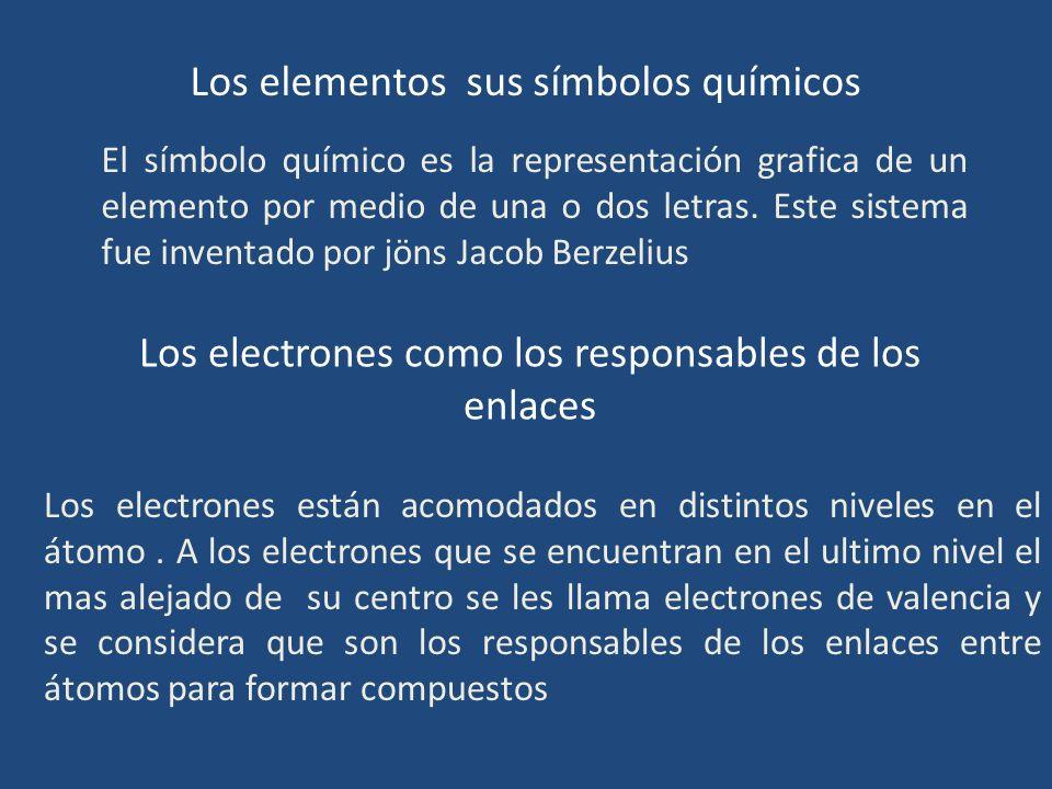 Los elementos sus símbolos químicos El símbolo químico es la representación grafica de un elemento por medio de una o dos letras. Este sistema fue inv