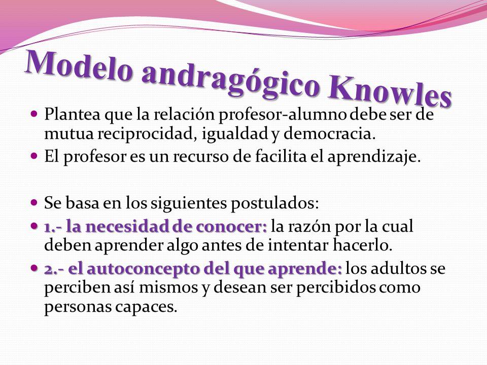 Modelo andragógico Knowles Plantea que la relación profesor-alumno debe ser de mutua reciprocidad, igualdad y democracia. El profesor es un recurso de