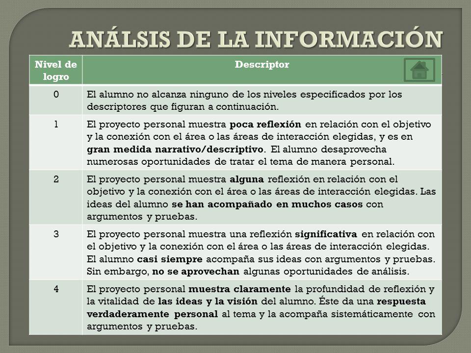 Este criterio evalúa las capacidades de los alumnos para analizar la información en relación con el objetivo del proyecto personal y con su conexión c