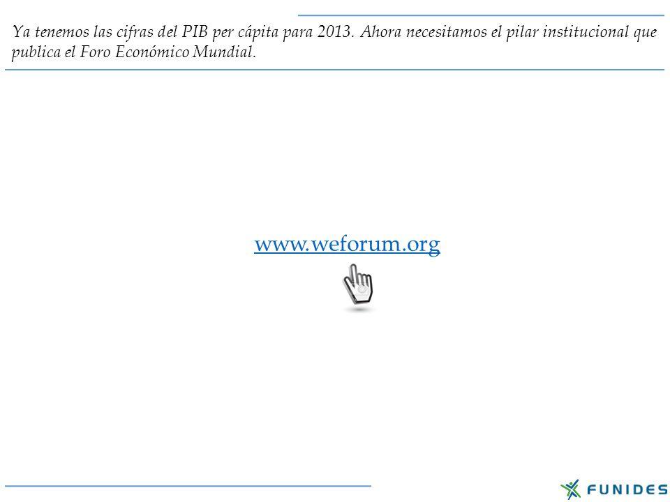 Ya tenemos las cifras del PIB per cápita para 2013. Ahora necesitamos el pilar institucional que publica el Foro Económico Mundial. www.weforum.org