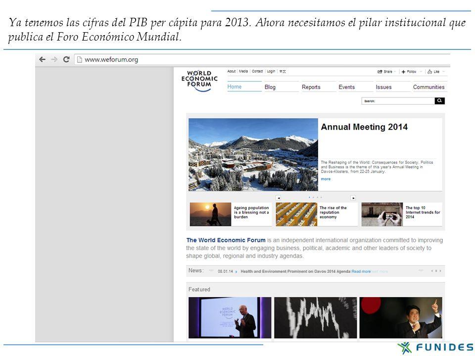 Ya tenemos las cifras del PIB per cápita para 2013. Ahora necesitamos el pilar institucional que publica el Foro Económico Mundial.