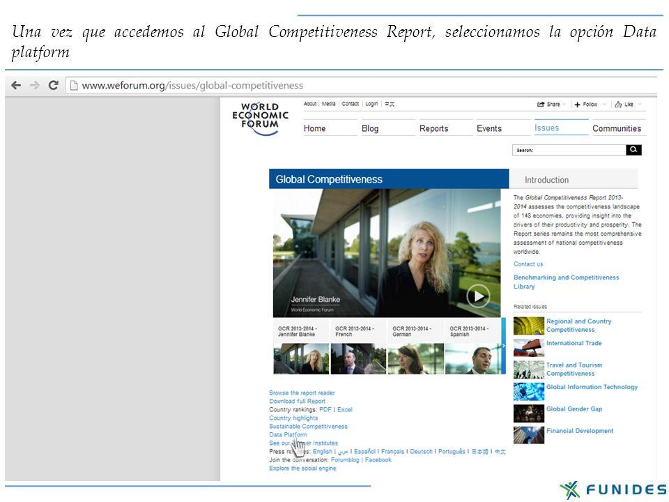Una vez que accedemos al Global Competitiveness Report, seleccionamos la opción Data platform