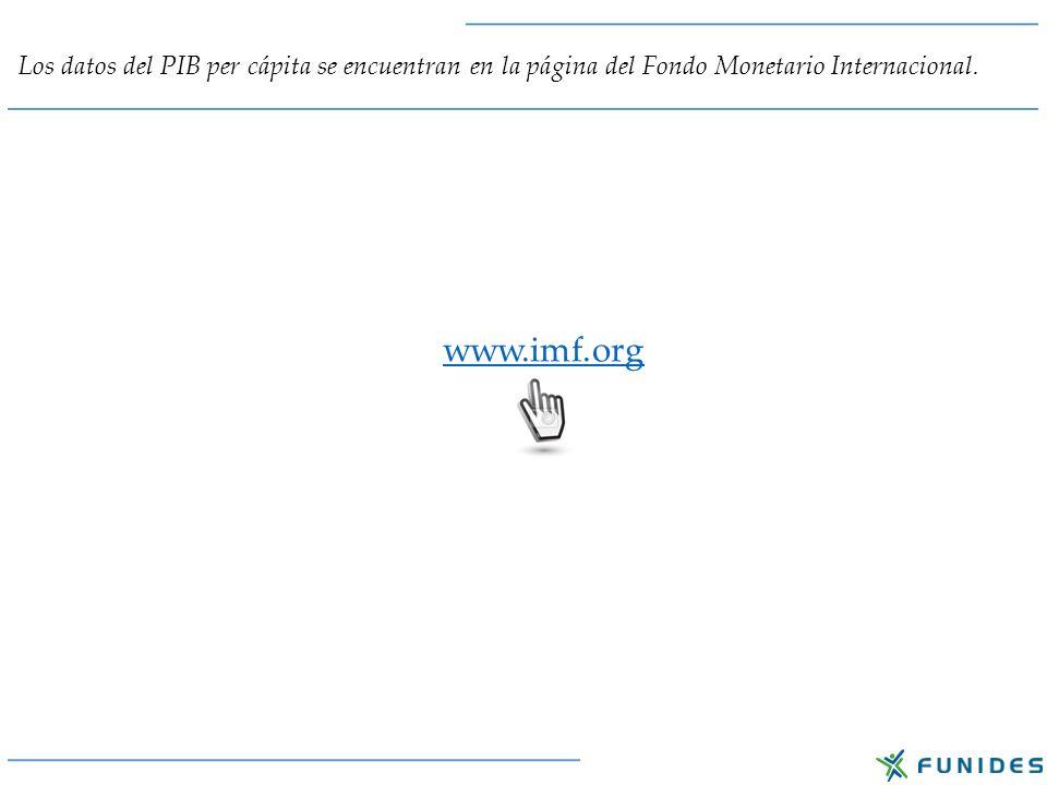 Los datos del PIB per cápita se encuentran en la página del Fondo Monetario Internacional. www.imf.org