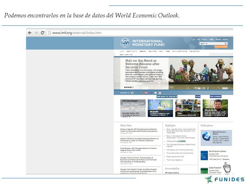 Podemos encontrarlos en la base de datos del World Economic Outlook.