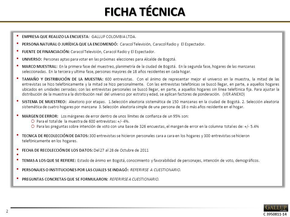 C 3950811-14 2 EMPRESA QUE REALIZO LA ENCUESTA: GALLUP COLOMBIA LTDA. PERSONA NATURAL O JURÍDICA QUE LA ENCOMENDÓ: Caracol Televisión, Caracol Radio y