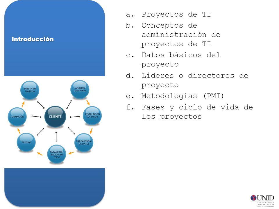 a.Proyectos de TI b.Conceptos de administración de proyectos de TI c.Datos básicos del proyecto d.Lideres o directores de proyecto e.Metodologías (PMI) f.Fases y ciclo de vida de los proyectos Introducción