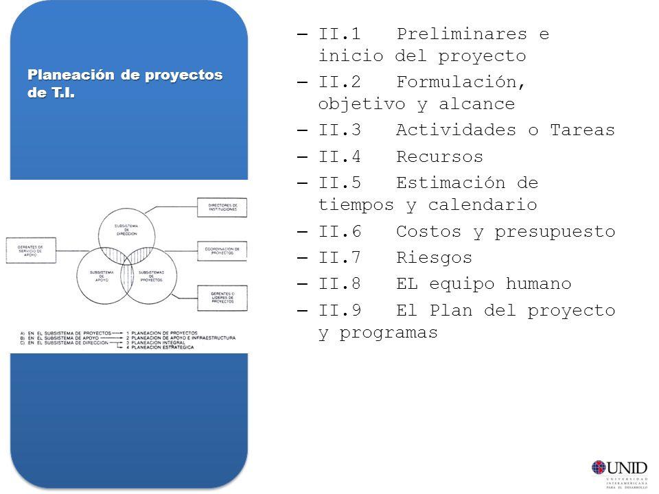 –II.1Preliminares e inicio del proyecto –II.2Formulación, objetivo y alcance –II.3Actividades o Tareas –II.4Recursos –II.5Estimación de tiempos y calendario –II.6Costos y presupuesto –II.7Riesgos –II.8EL equipo humano –II.9El Plan del proyecto y programas Planeación de proyectos de T.I.
